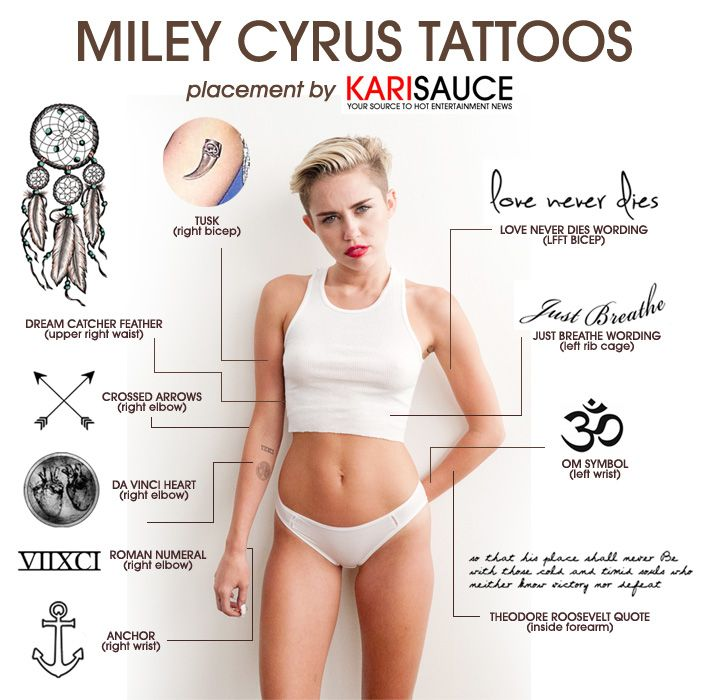 Miley Cyrus Tattoo Placement. Plus her new tattoo of her grandma on her arm