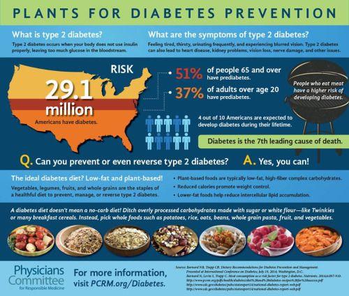 healing diabetes the gerson way pdf