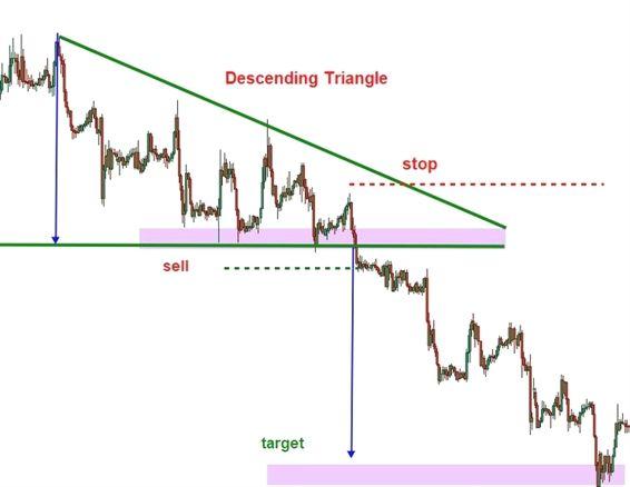 Cara Trading Forex Yang Menguntungkan Ala Market Wizards