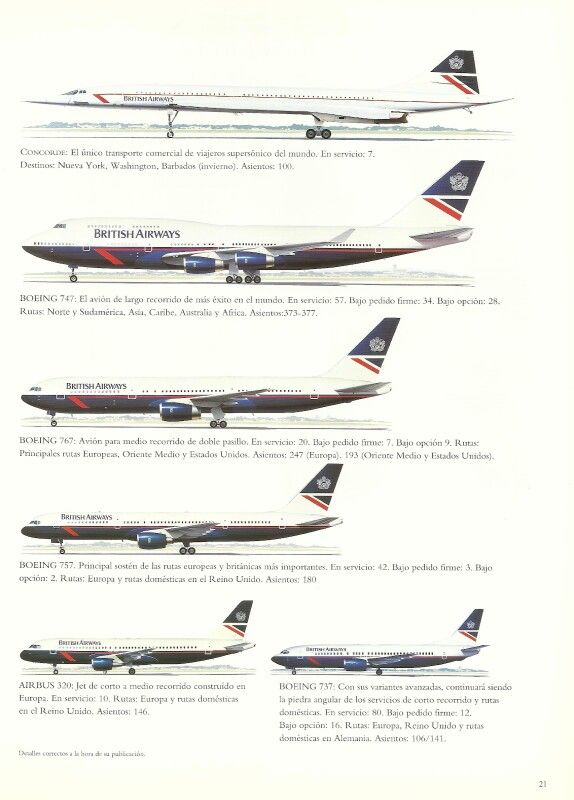 British Airways 1993 aircraft