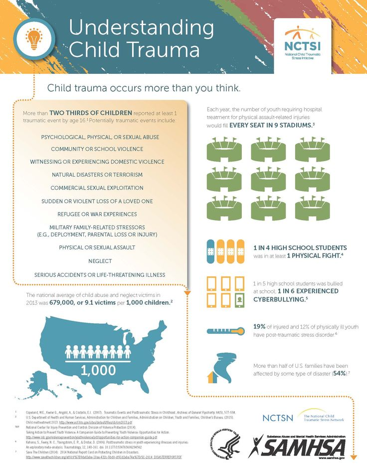 Understanding Childhood Trauma www.samhsa.gov/childtrauma