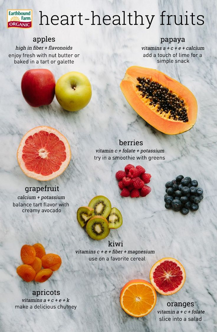 What are you doing to keep your heart healthy? Check out these fruits to see some of the great benefits that they offer.