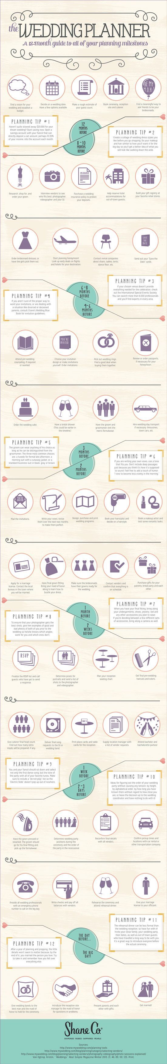 Infographic: Wedding Planning Timeline by ShaneCo