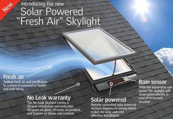 Remote Controlled Solar Powered Skylight Requires No Wiring Which Makes For Easy And Cost Effective Installation The Best Solar Panels Skylight Solar Power