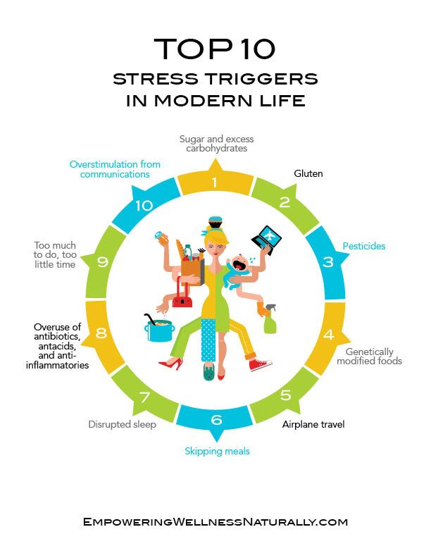 stress is the curse of modern life Top 10 stress triggers in modern life 04242014 by dr doni dr doni, author of the stress remedy , reveals the most common stresses that have a negative impact on our health.