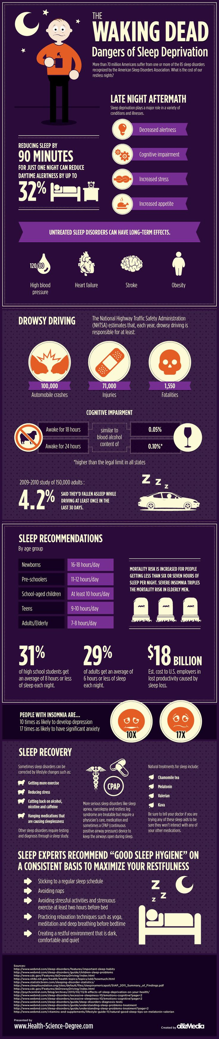 infographic: waking dead - the dangers of sleep deprivation (mindbodygreen.com)