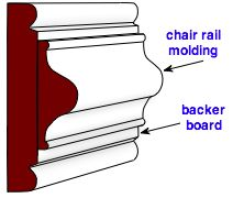 Chair Rail Molding Ideas - DIY Home Improvement Guides