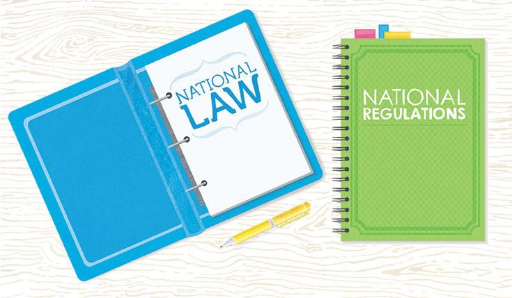 The National Law and the National Regulations