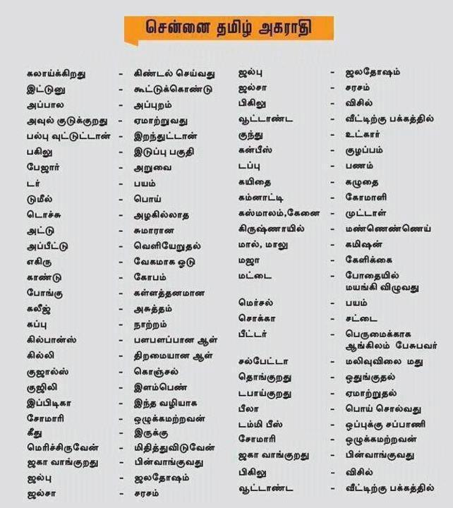 Tamil Wedding Food Menu: 36 Best Tamil Images On Pinterest