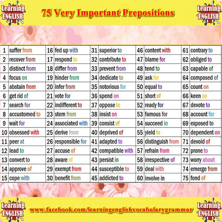 Learn advanced english words