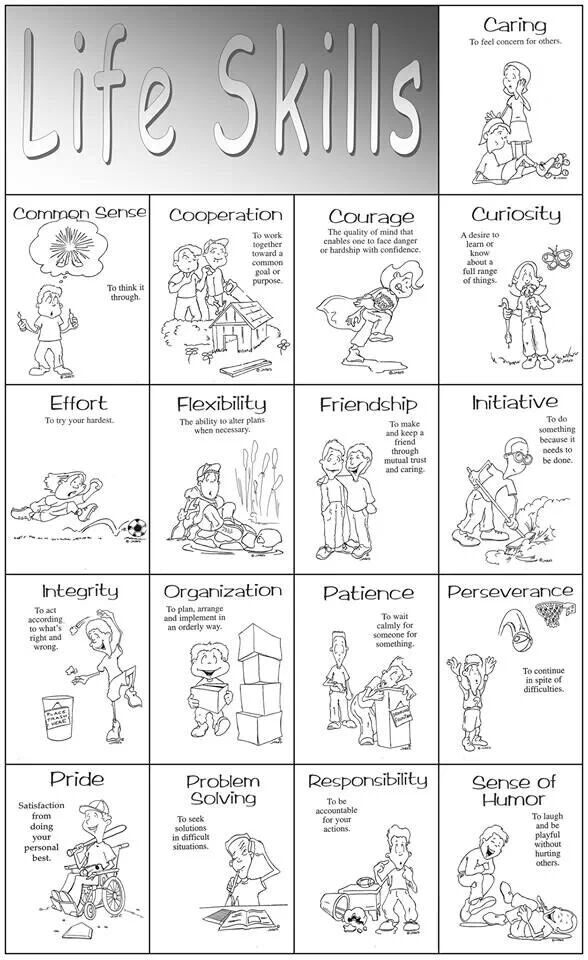 Life Skills Poster Fun Activities Pinterest Charts