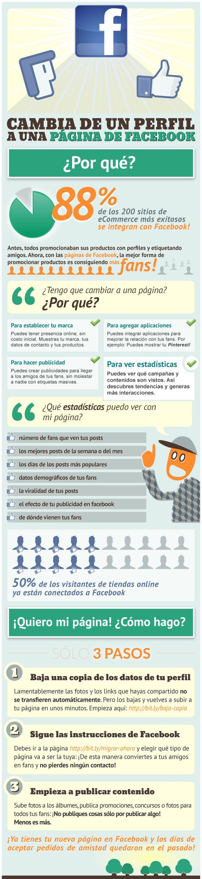 Por qué cambiar de un perfil a un Fan Page #Facebook #SocialMedia