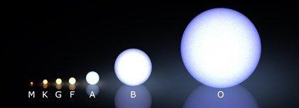 Campos magnéticos aparecen en dos estrellas calientes evolucionadas