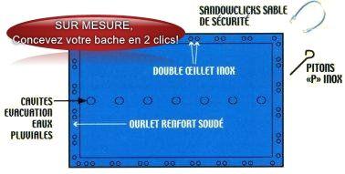 Bache d'hiver de securite piscine LIMNOS SAFE, une bache d'hiver de qualité à petit prix