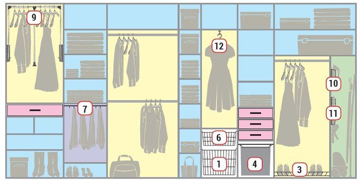 Najlepsza wysokość drążka na ubrania:  –1,70 m–dł. suknie/płaszcze  –1,20 m–spódnice, marynarki,kurtki    –1,00 m–koszule,spodnie, podkoszulki Max dł. drążków ubranio-120 cm Opt. szer. przegrody na deskę do prasowania i/lub odkurzacz 25–40cm  Odstęp półek w szafach do butów;wys.:damsk. kozaki do 45cm,męskie 30,pozost. obuwie 17-20 cm,szer. 25cm, dł. ok. 30, Odstęp pomiędzy półkami na ubrania 25-38cm, na wysokości wzroku półki-mniejszy rozstaw niż na dole/ górze mod. Szer.szuflad do…