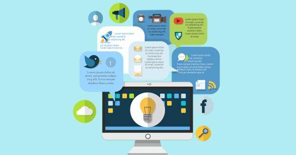 Il mio modello di Social Media Marketing Plan in 15 punti