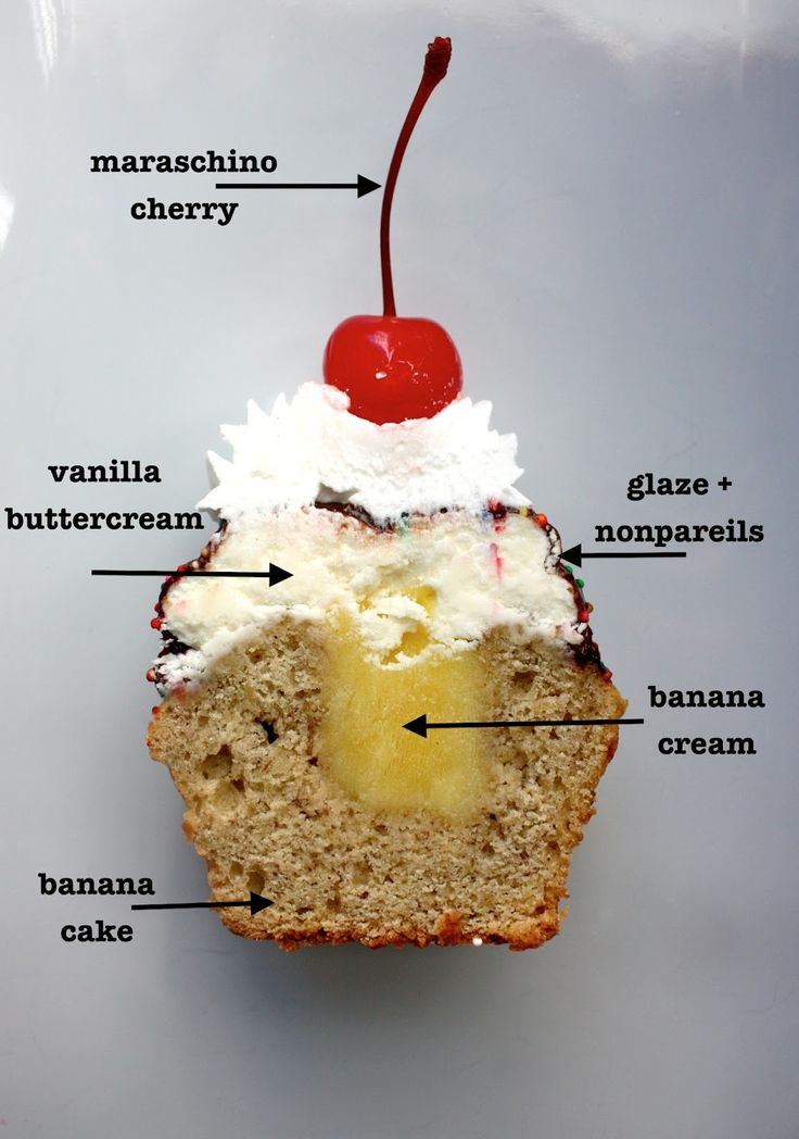 Cannella Vita: Banana Split Cupcakes  *These are AMAZING!