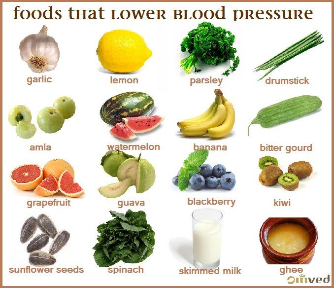 What Foods Will Help With Low Blood Pressure