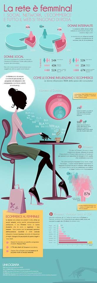 Il web è donna!