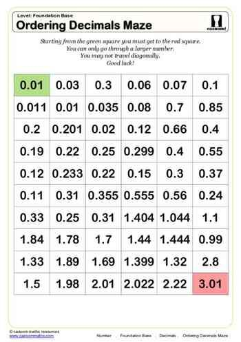 Best 25+ Ordering decimals ideas on Pinterest   Comparing ...