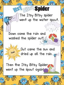 Nursery Rhyme Pack with Color Posters and Readers! - itsy bitsy spider