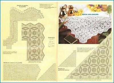 Kroşe OF PORTAL: kenarları OUT KİLİTLİ VE tığ işi fileto inset