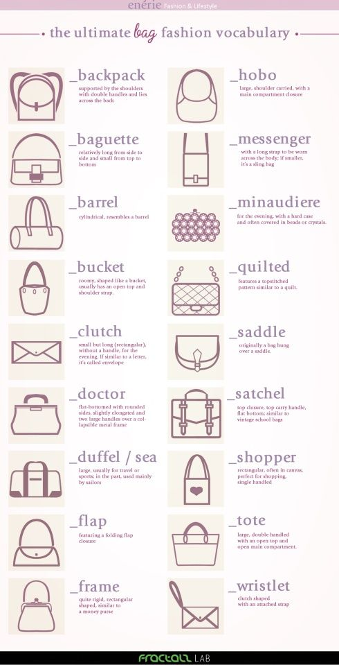 Before you make your next quilted handbag, make sure you know what you're working with. This super easy to follow glossary has examples of all of the quilted bag patterns you'll come across. Find your favorites!