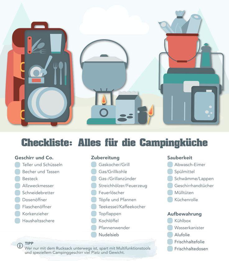 Groß Küsten Küche St Simons Bilder - Küchen Ideen - celluwood.com