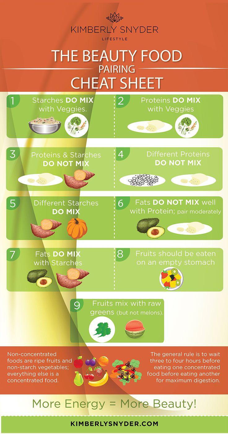 Makanan Pantangan Penderita Asam Lambung Tinggi
