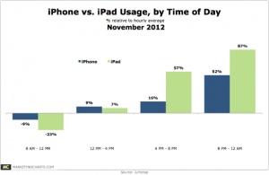 iphone 4 check data usage verizon