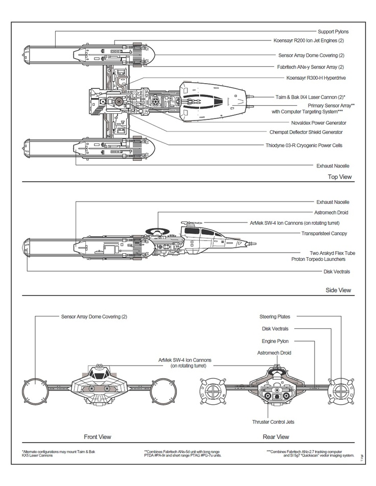 y-wing schematic. i'm going to build one, but i'm not sure where, Wiring schematic