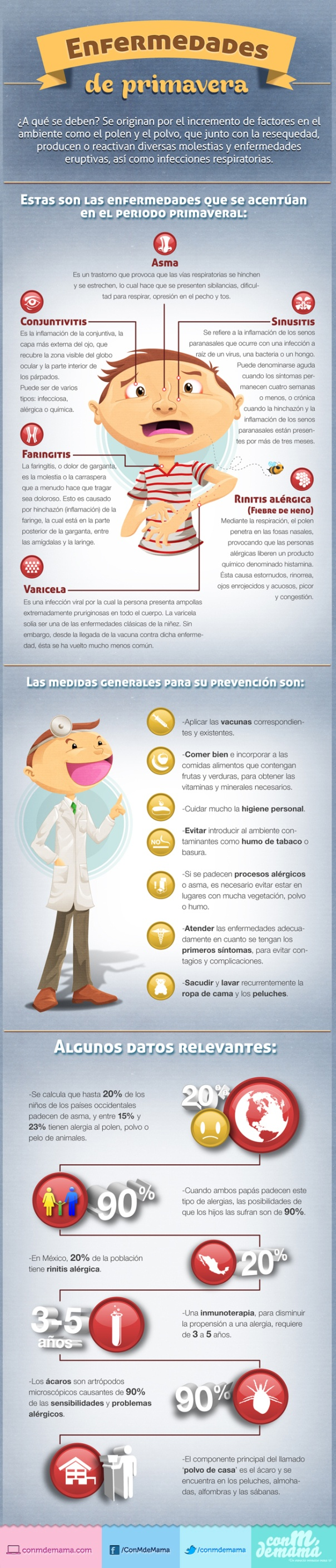 Enfermedades cardiovasculares #infografia