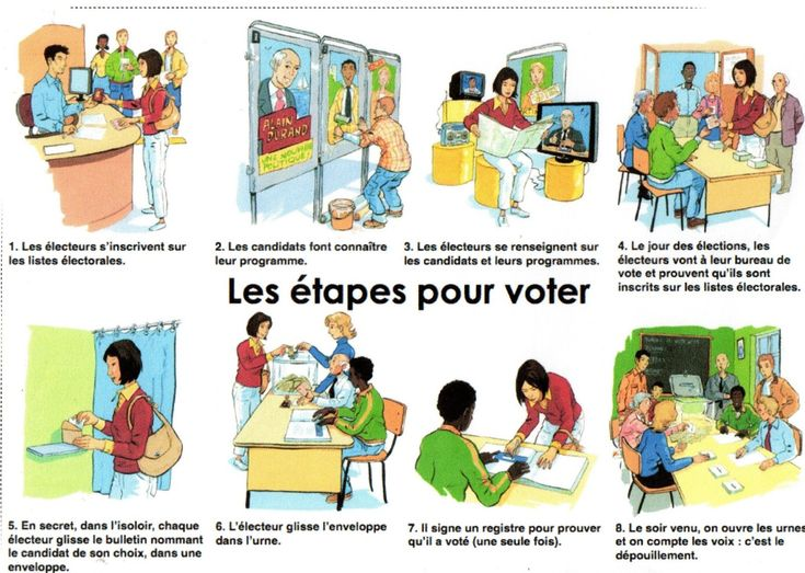 Blog de la Asociación de Profesores de Francés de Valencia (APFV) - FLE