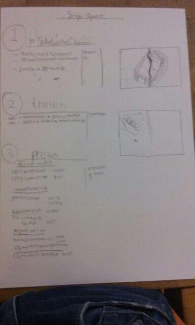 Hier zie je een aantal ideeën en schetsen over het bookart dat ik van aguero ga maken. Bij mijn eerste idee heb ik een stadion gemaakt waar de ene kant mooi is en de andere lelijk omdat aguero eerst arm was en daarna rijk was