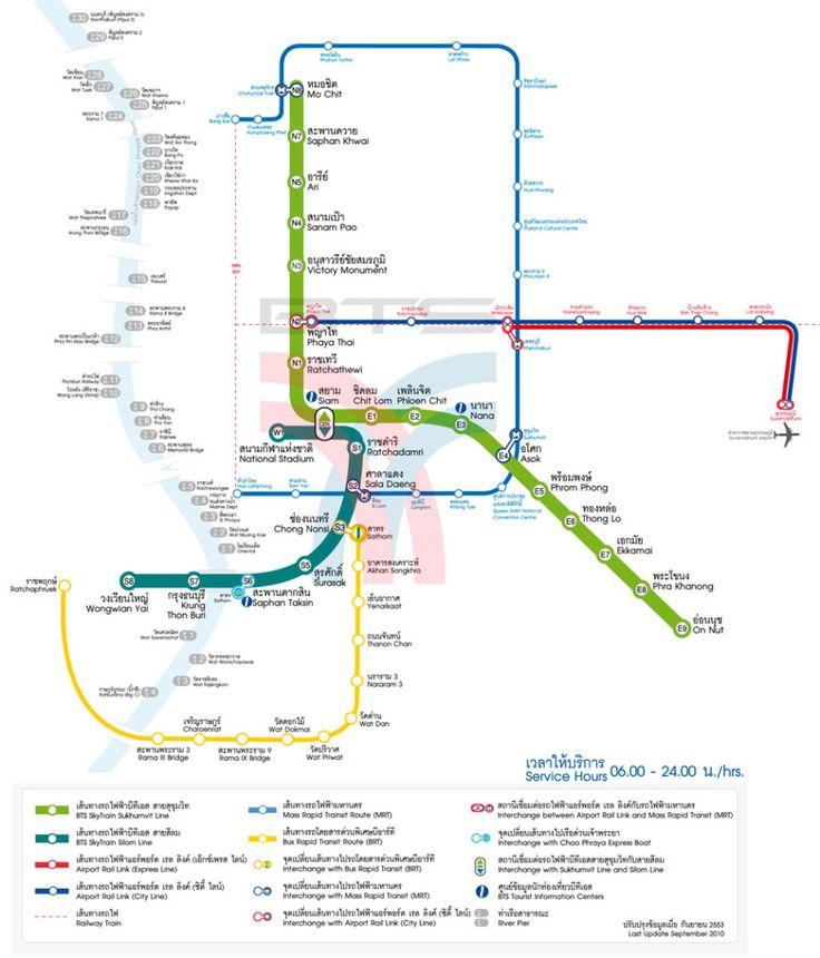 TRANSPORTES EN BANGKOK - FORO TAILANDIA - LosViajeros