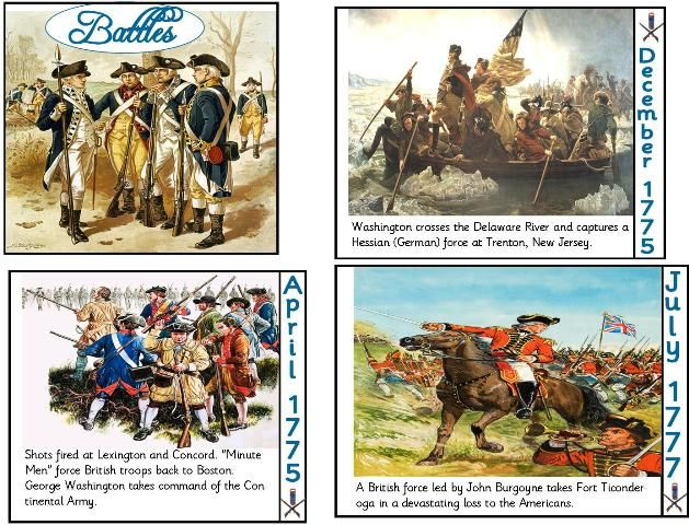 an analysis of the major battles in the american revolution of 1775 Special thanks to the american revolution institute of the society of the cincinnati for historical consultation and george washington's  1775 - september 3, 1783 .