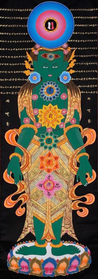 The Kundalini Chakras in Human Body