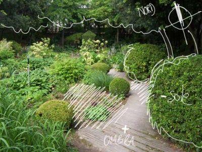 Le 25 migliori idee su progettare il giardino su pinterest - Progettare un giardino ...