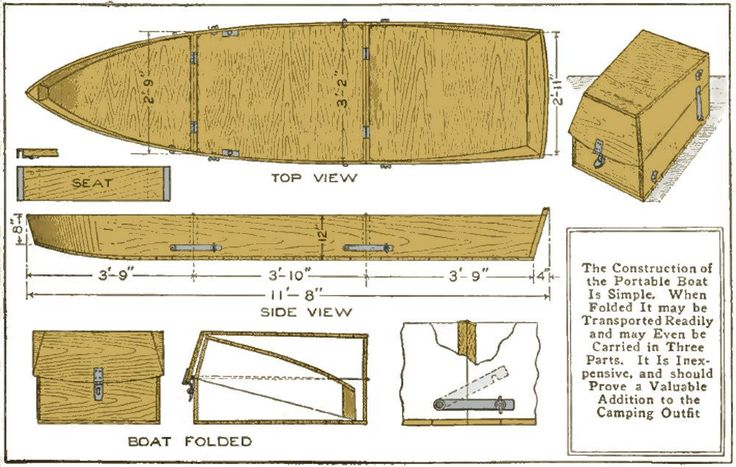 A portable folding boat boats pinterest plywood boat for Plywood fishing boat plans