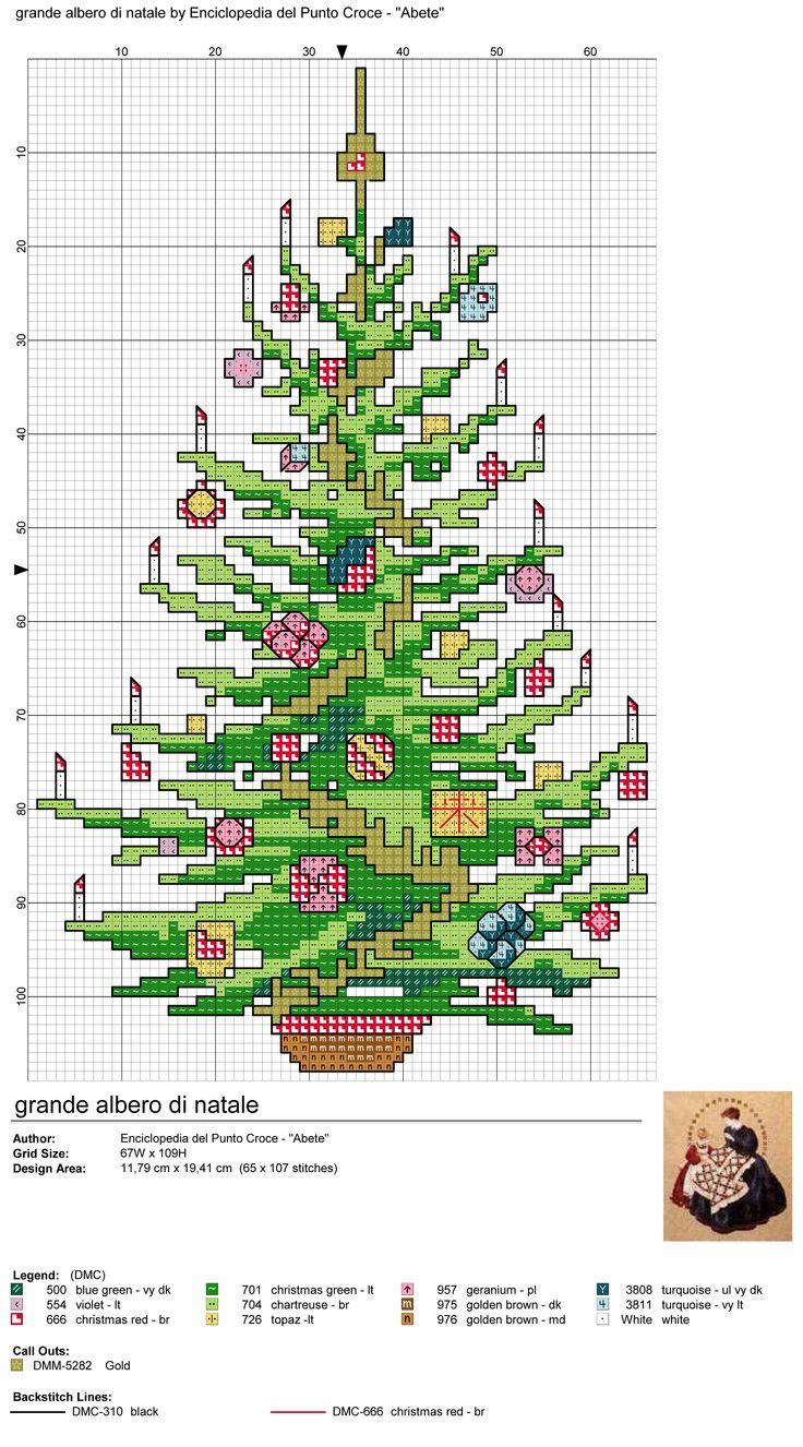 Abete: grande albero di natale