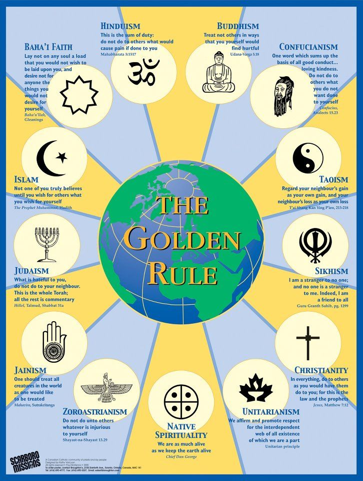 The Golden Rule from different cultures and religious belief systems. The message is the same in any language or spiritual frame-work. Loving one another creates common ground.