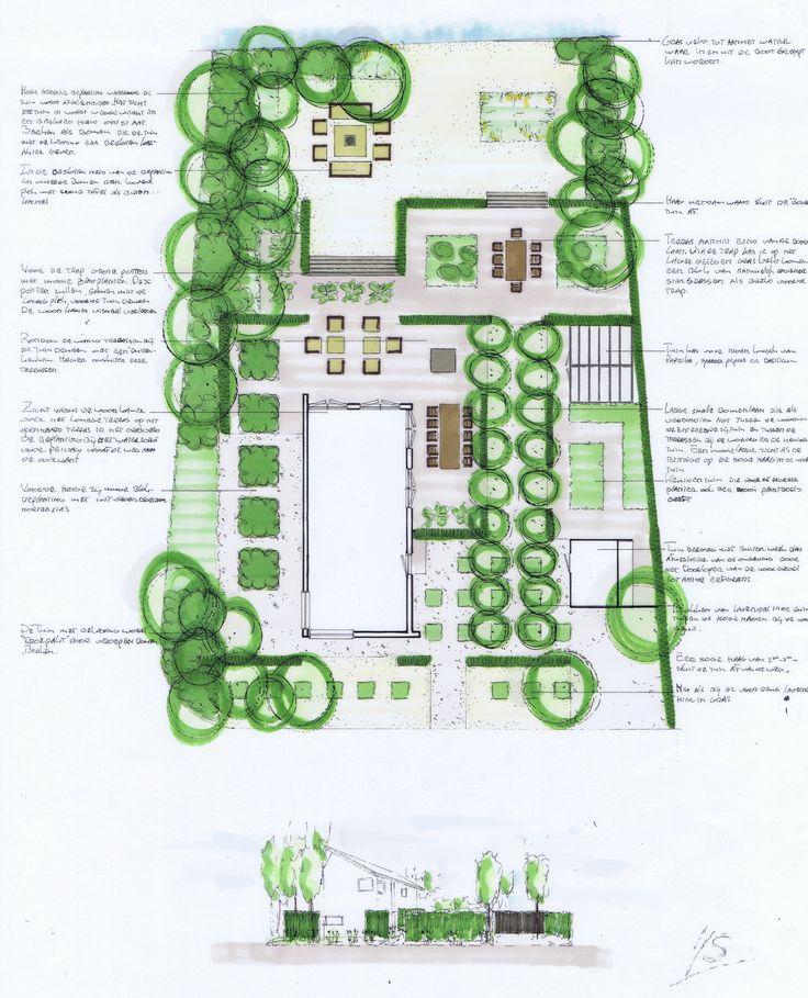 Tuin met fruitbomen laan Wirdum. De fruitbomenvlaan verbind de privé achtertuin met de 'openbare' voortuin. Hoge hagen creëren privacy vanaf de straat. Rondom de gevels met tuindeuren is terras. Ontwerp 2004 IJsbrand Maaskant