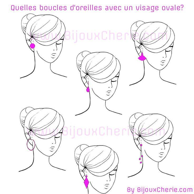 Quelles boucles d'oreilles pour un visage ovale choisir de porter pour une femme qui un visage ovale long de forme rectangulaire,