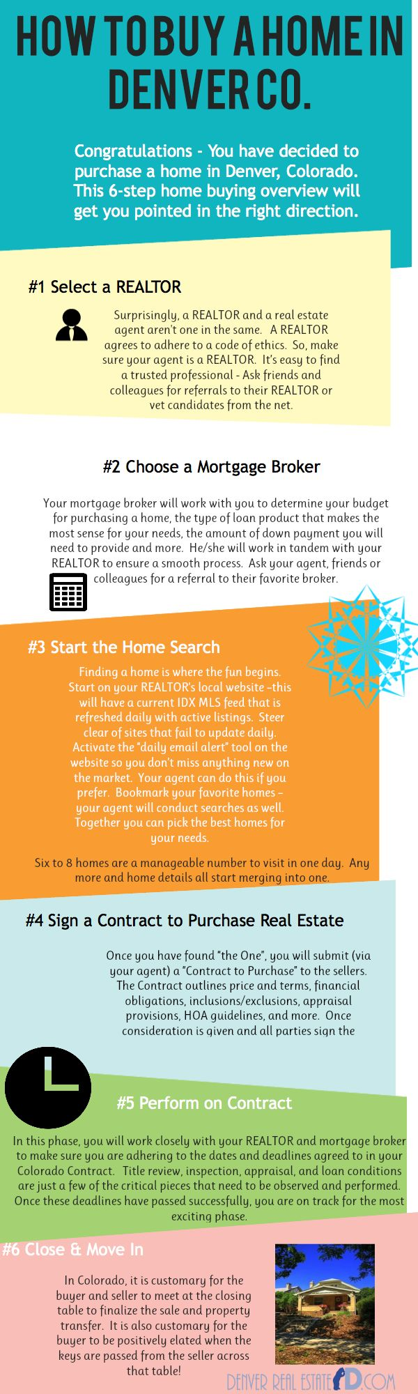 How To Buy A Home In Denver Co Infographic