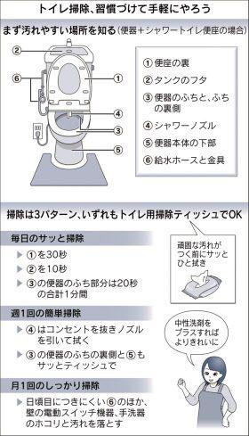 トイレ掃除の達人は、1日1回1分が基本  :日本経済新聞