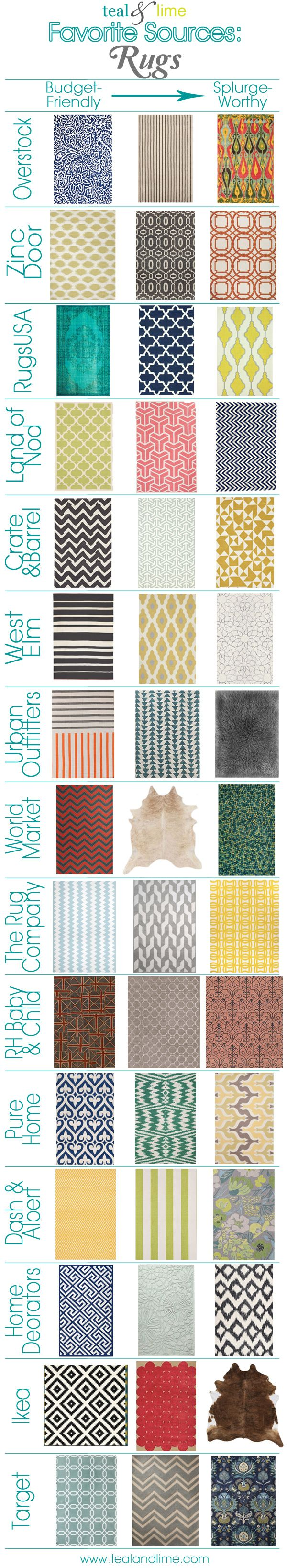 Zinc Door – A well-curated selection of rug brands at low to high prices.  I love every single rug they sell.  Pictured: Nyasha White/Wild Lime, Anchor Pigeon Woven Wool Rug, Arabesque Coral Rug @Jackie Godbold Godbold Godbold Godbold Godbold Godbold Godbold Godbold Godbold Godbold Godbold Hernandez @zinc_door #zincdoor #zdpress