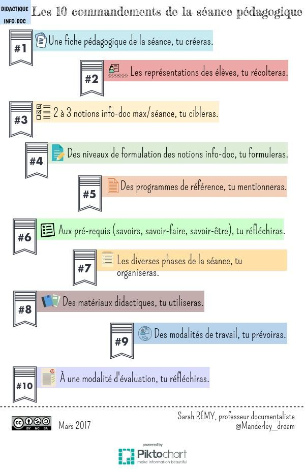 Les 10 commandements de la séance pédagogique   Piktochart Visual Editor