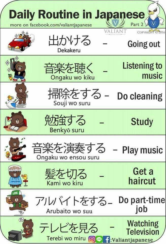 Resultado de imagen para infographic tipografia numeros japoneses