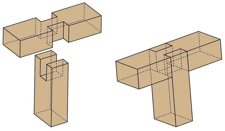 Jouer sur l'épaisseur pour emboiter deux pièces ensemble. Mesures justes afin d'avoir une continuité.