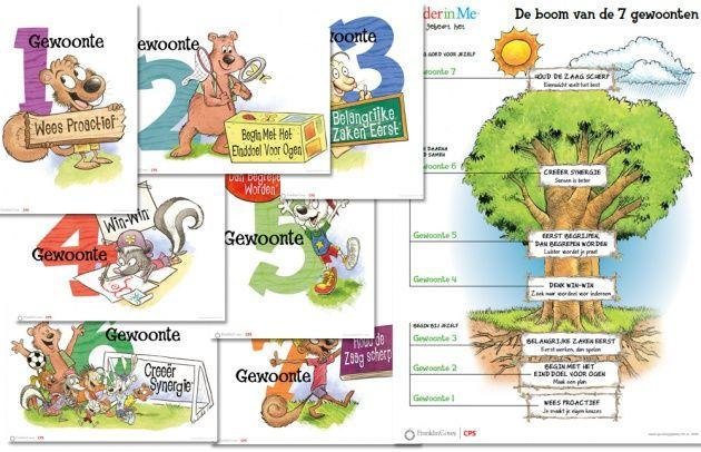 De 7 eigenschappen van Happy Kids: een gouden vondst voor zorg op maat! - CPS.nl